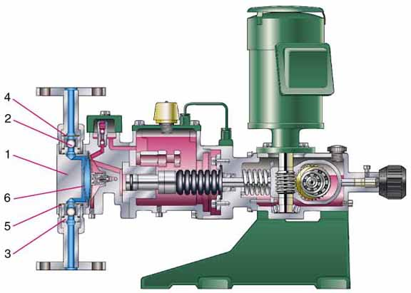 计量泵都适用于什么范围高清图片 高清大图