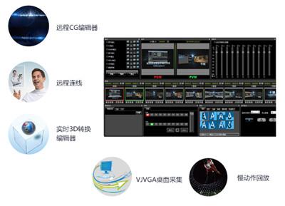 集前端信号接入,多机位视音频信号切换,实时直播编辑,gpu抠像,随播随